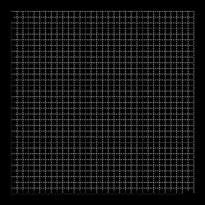 Koordinatensystem Arbeitsblatt Zum Ausdrucken : D koordinatensystem generator